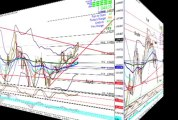 Learn Forex Trading, Free Forex Training Course By An Experienced Forex Mentor
