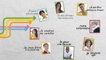 FUN- 4 MOOCs : Compétences numériques et C2i - Collectif d'enseignants du C2i niveau 1 au niveau national