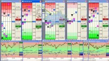 Forex Trendy-Forex Scalping Software - FxPM Live Trading Session-The Best Forex Software