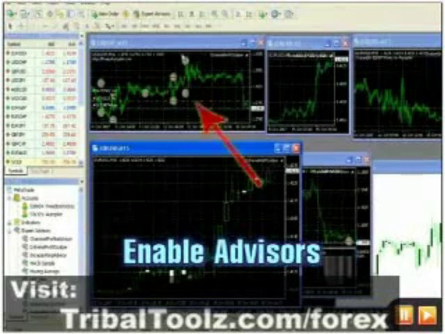 Forex Trendy-Automated Forex Autotrader Best Forex Charting Software-The Best Forex Software