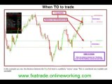 Forex Trendy-FXA  TRADE, Market Forex , SOFTWARE, FX-Agency Advisor 3-The Best Forex Software