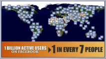 FB Influence - the Ultimate Facebook Marketing Guide - FB Influence