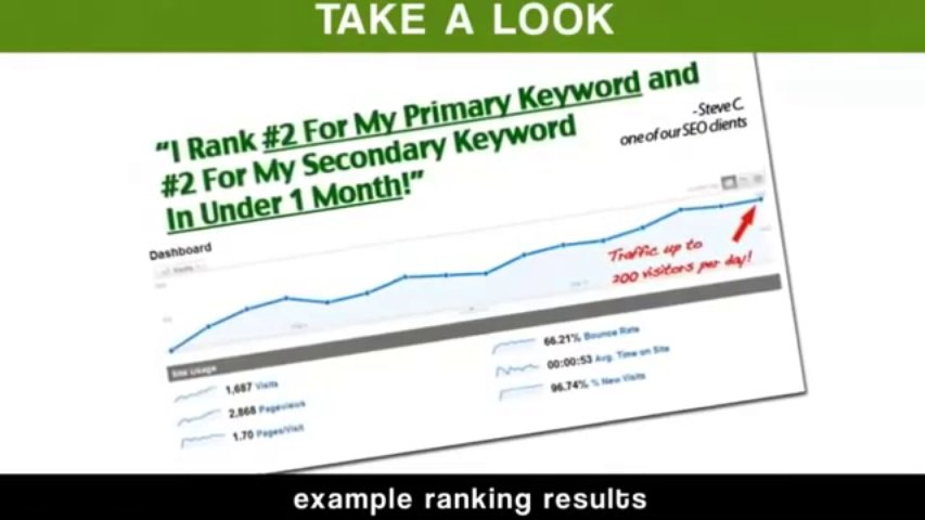 Backlink Beast – SEO Software Ranking