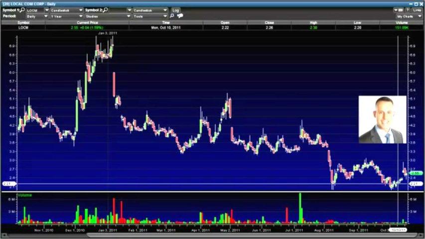 Jason Bond Picks – Learn How to Swing Trade Penny Stocks
