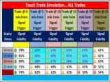 Binary Options Best Signals | Binary Options Signals Free Trial | Binary Options Trading Signals