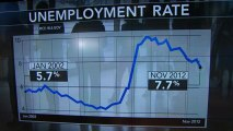 Fed ties interest rates to unemployment