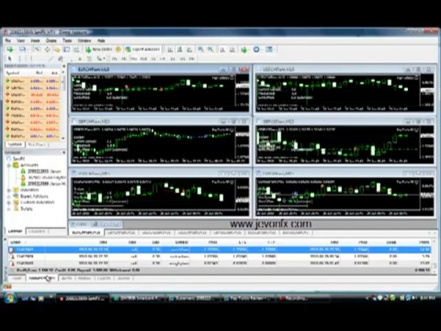 Fapturbo forex trading package – Practice Forex Trading