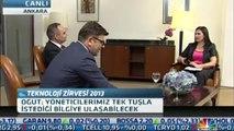 Turkcell Teknoloji Zirvesi - Yiğit Kulabaş