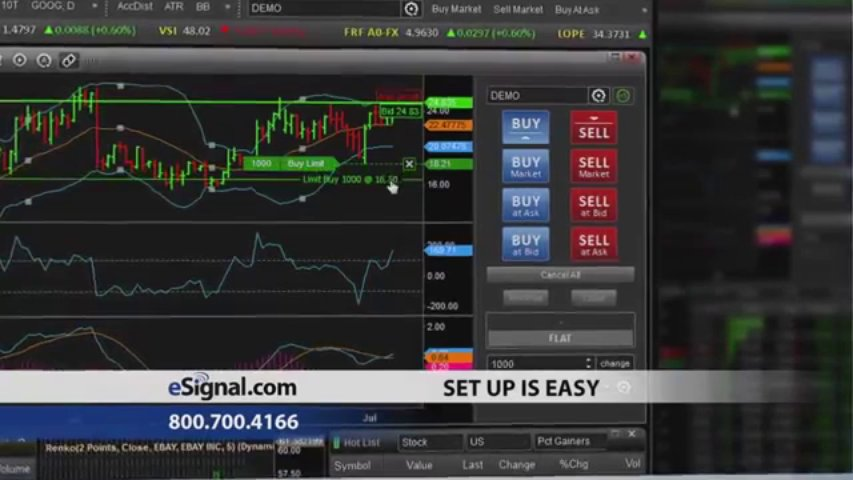 eSignal Trading Platform | Best Trading & Charting Software to Trade like a Pro