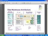 Datastage Training Online|Datatstage Online Training|Online Datastage Training|Datastage Training|IBM Datastage Training|Informatica Data Quality(IDQ) Training|Informatica MDM Training