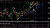 capitol news 28-10-2013 GBP-USD