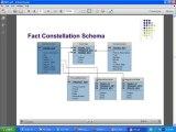 Informatica Data Quality(IDQ) Training|Informatica MDM Training|IDQ Online Training|IDQ Training|Informatica MDM Online Training|Datastage Online Training|Online Datastage Training