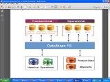 Online Datatstage Training|Datastage Online Training|Datastage Training|IBM Datastage Training 8.5/8.5/9.1|Informatica Data Quality(IDQ) Training|Informatica MDM Training