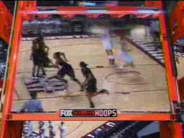 Women's College Basketball Recap