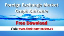 Foreign Exchange Market Graph Software Free Download - Best Program For Trading With Forex Currency Exchange Rates Review 2015