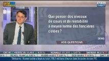 Les Réponses de François Monnier aux auditeurs, dans Intégrale Placements – 15/11