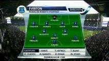 Everton - Liverpool FC 3:3 All Goals & Highlights (23.11.2013)