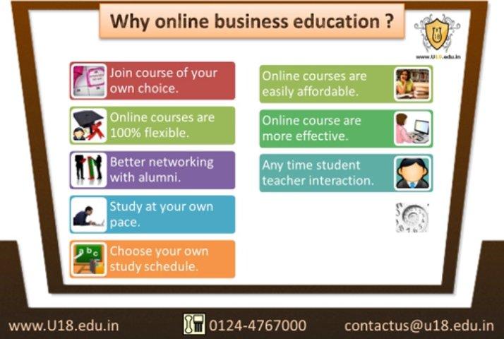 Online Education | MBA Programs: Write For Us