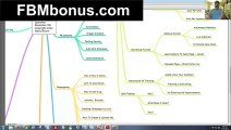 FB Masterclass Review Video 2 - FB Masterclass Bonus Mario Brown's Facebook Marketing Training