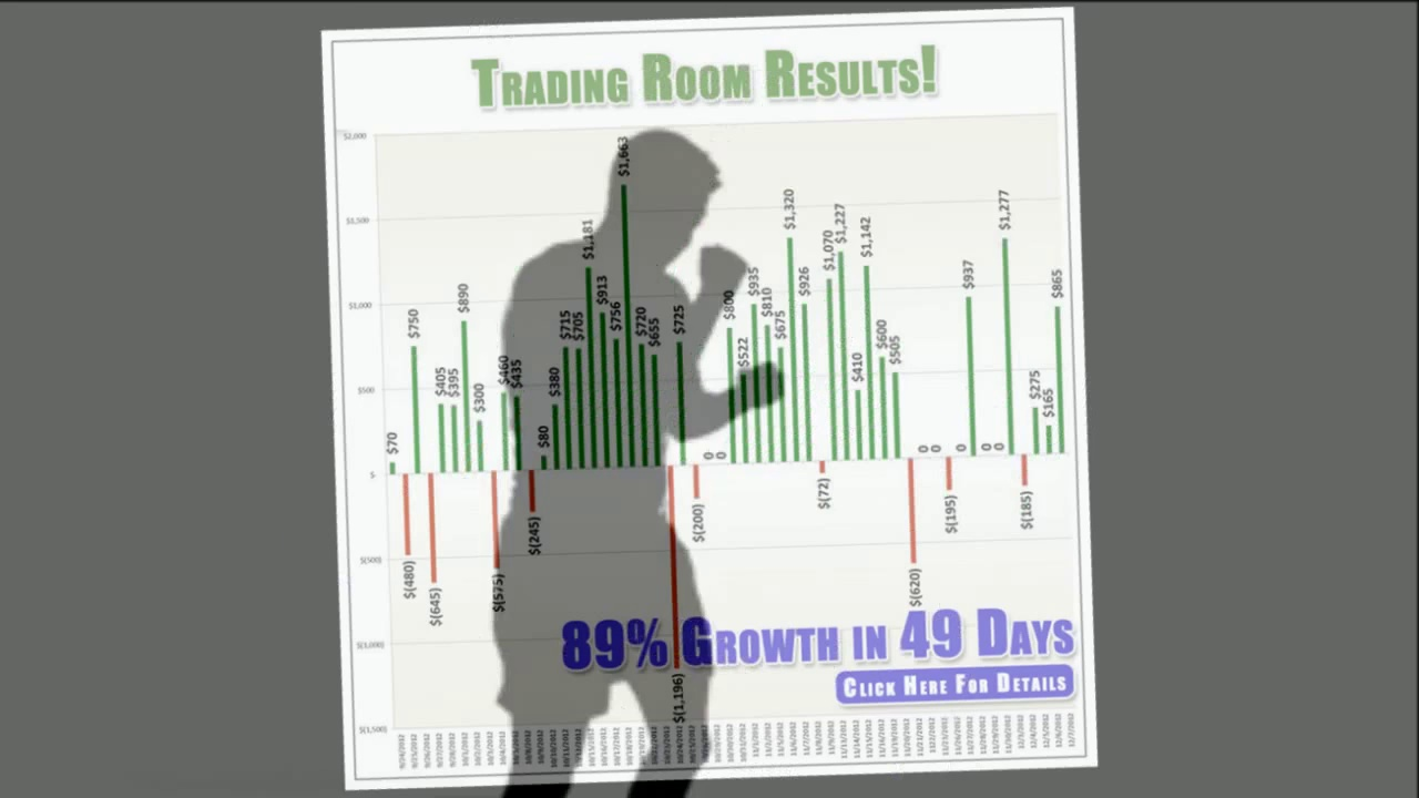 Free Diversified Trading Systems Trade Room