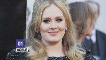 Adèle refuse un contrat de 19 millions de dollars  à L'Oréal