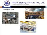 Mezzanine floor manufactures
