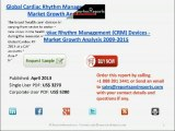 Global Cardiac Rhythm Management (CRM) Devices - Market Growth Analysis 2009-2015