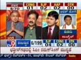 TV9 Live: Delhi, Madhya Pradesh, Rajasthan & Chhattisgarh Assembly Elections 2013 Results - Part 3