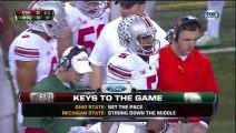 2013 Big Ten Championship: Michigan State vs. Ohio State Part 2