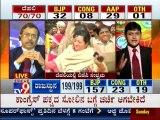 TV9 Live: Delhi, Madhya Pradesh, Rajasthan & Chhatisgarh Assembly Elections 2013 Results - Part 24