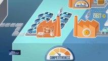 Euronews / Dessine-moi l'éco : Compétitivité FRA