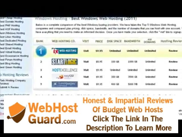 Domain Hosting Reviews