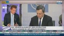 Jean Borjeix VS Eric Bertrand: BCE: les enjeux de la réunion, dans Intégrale Placements – 09/01 1/2