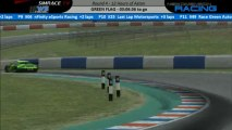 GT World Series 2014: 12h of Aston - Live for Speed!