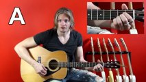 Online Guitar Chords - Open Chords 2 - Free Guitar Lessons