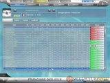 Pro Cycling Manager Saison 2006 - La partie gestion