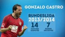 Gonzalo Castro, ses passes décisives avec le Bayer Leverkusen