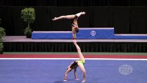 Les gymnastes sont impressionnants