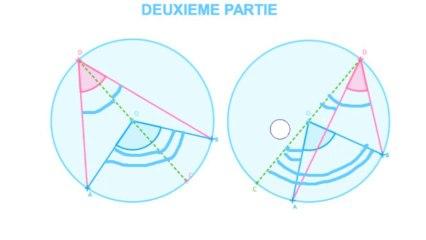démonstration du théorème de l'angle au centre
