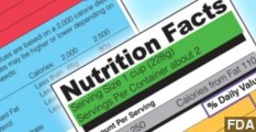 FDA To Update U.S. Food Labels For First Time In 21 Years