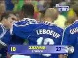 Zinedine Zidane - meilleurs buts
