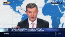 L'Édito éco de Nicolas Doze: France: Faut-il s'attendre à une inversion de la courbe du chômage en 2014 ? - 28/01