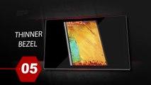 HTC One Max Vs. Galaxy Note 3