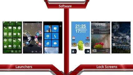 Nexus 10 vs iPad 4 - 42 Reasons To Kill