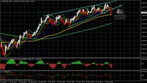 GBP/USD Daily Forecast Technical Analysis for Feb 05,2014