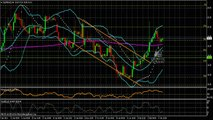 Silver Prices daily Forecast Analysis ahead of U.S Nonfarm Payrolls report 02/07/2014