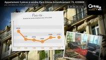 Appartement 3 pièces à vendre, Paris 02eme Arrondissement  75, 433000€