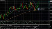 GBP/USD Daily Forecast Technical Analysis for Feb 14, 2014