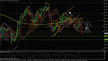 USD/CHF Analyse Technique FOREX du 14 Février 2014