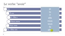 "Learn French #Unit 1 #Lesson F = Le verbe ""avoir"""